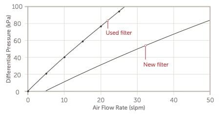 10844-Pressure-drop-testing2