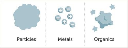 blog-chemical-8602-675x253
